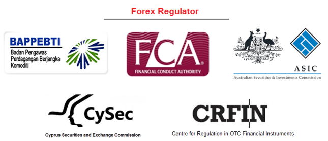 cysec fca regulation brokers