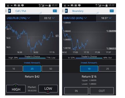 Boss Capital trading platform for mobile devises
