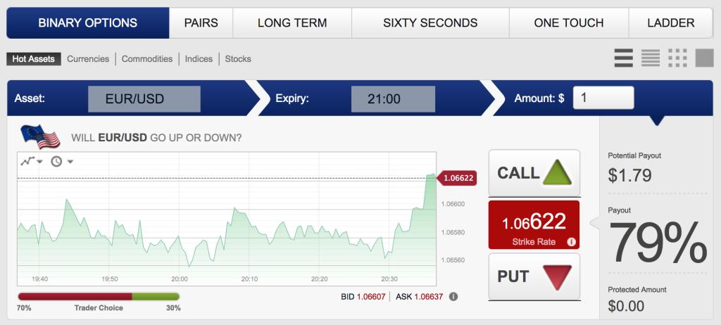 Форекс-заработак на демо счетах доллар к рублю на форекс график