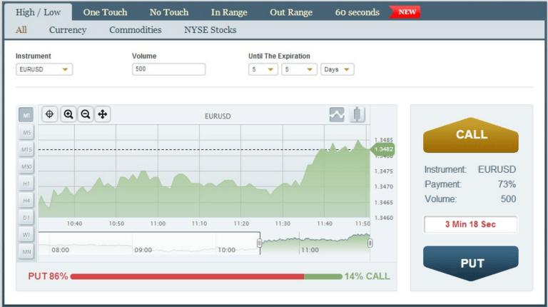 FBO Trading Platform