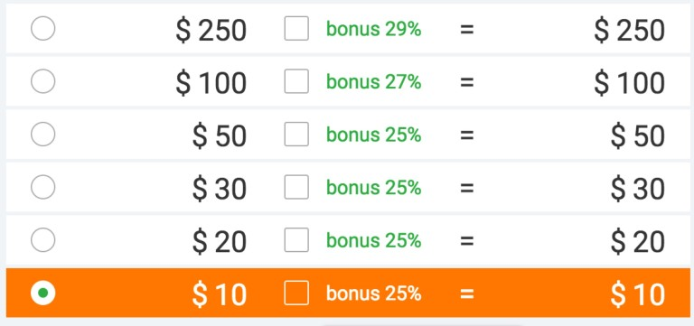 binary options minimum deposit