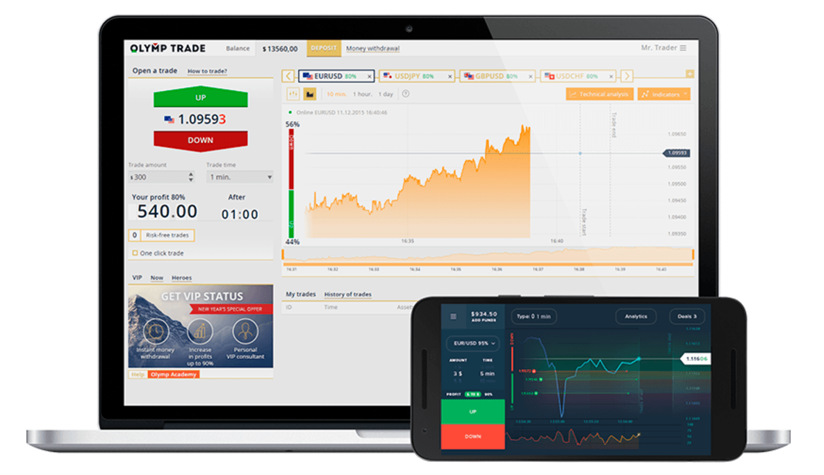 Binary options trading platform demo