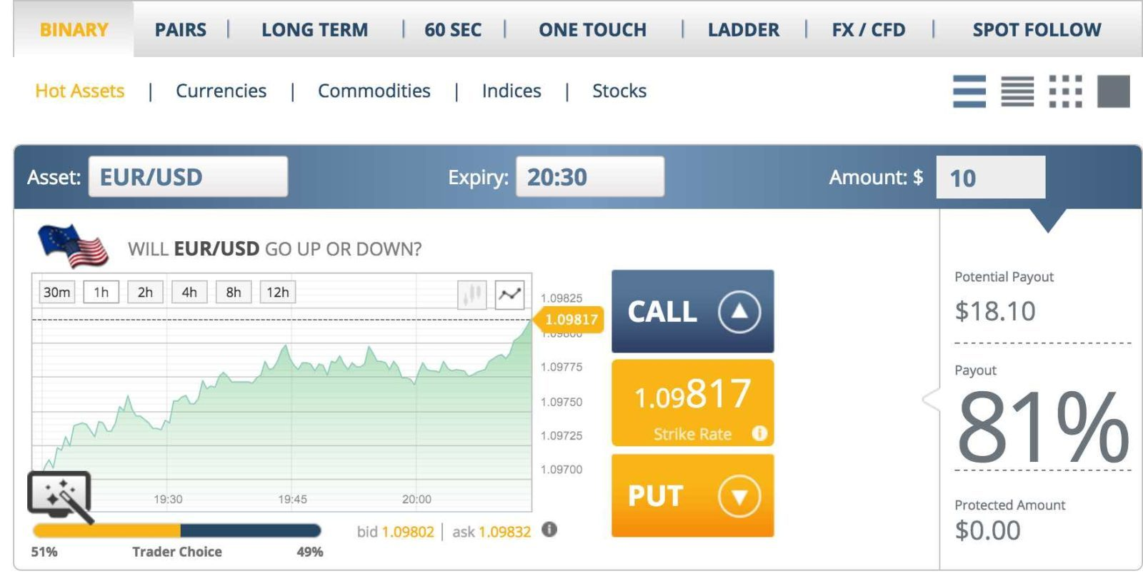 first option binary options