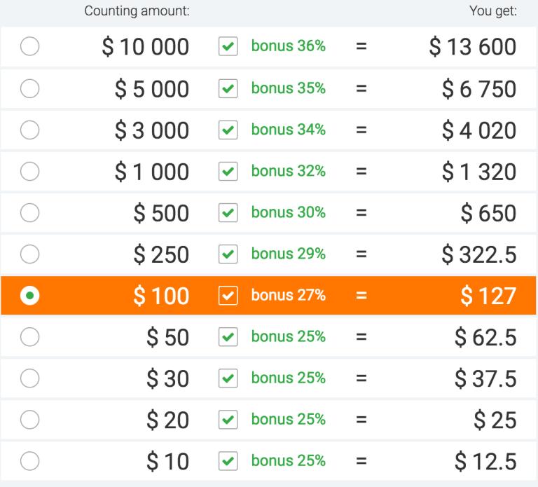 Choosing bonus