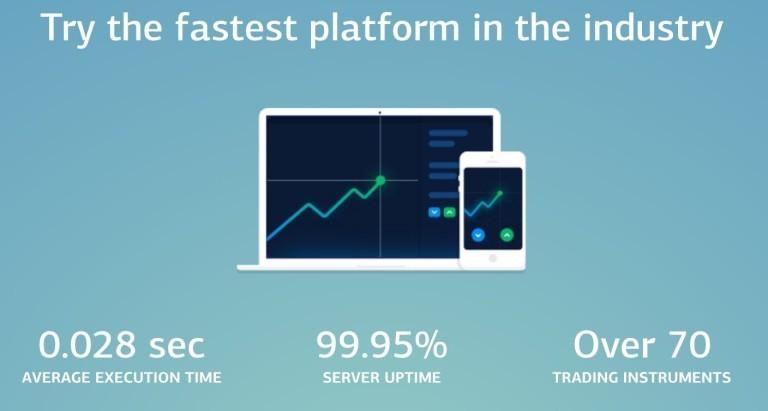 Fastest platform