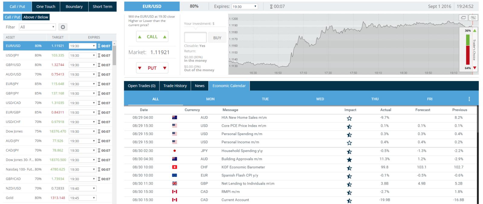 Boss Capital trading platform