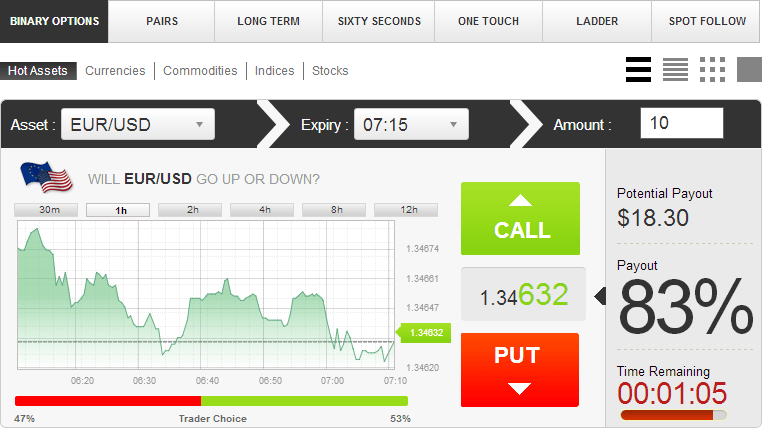 Finpari Trading Platform