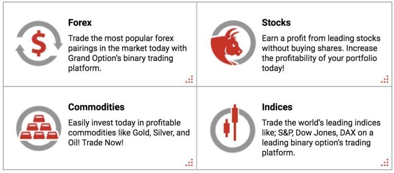 Grand Option trading assets
