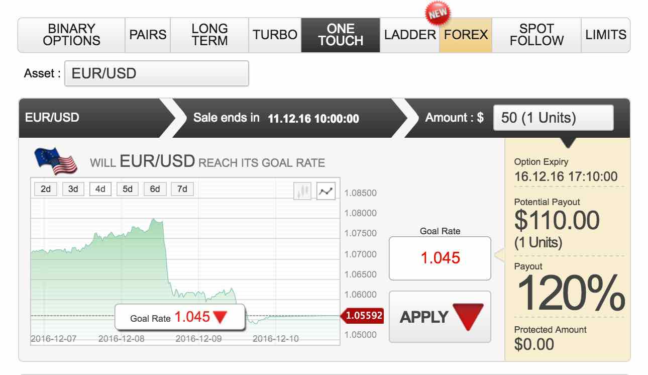 Binary options trading platform uk