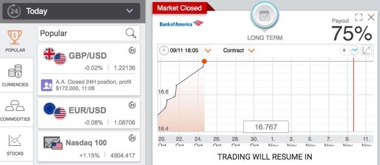 Ubinary trading platrorm review