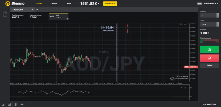 Virtual binary options trading