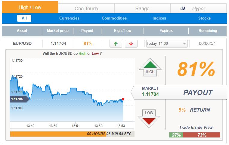 TropicalTrade Trading Platform