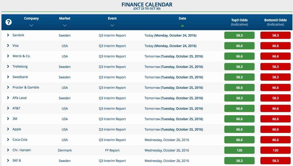 Calendar BetonFinance