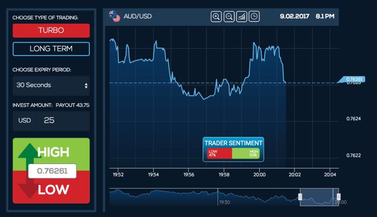Trading Platform TudorTrade Broker