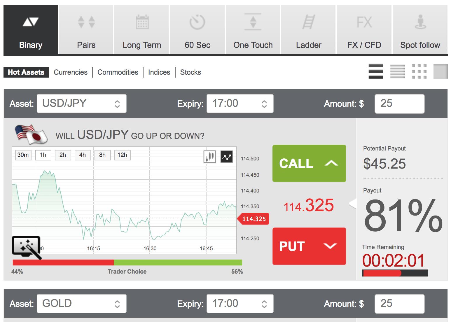 Best option trading platform 2017