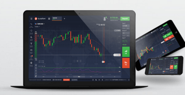 PC and Mobile trading platforms