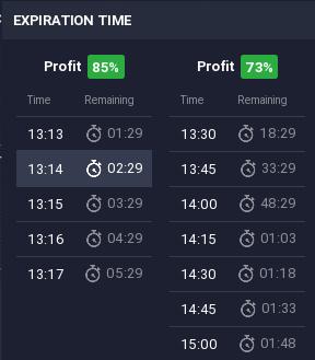 How to Make Money On Binary Options