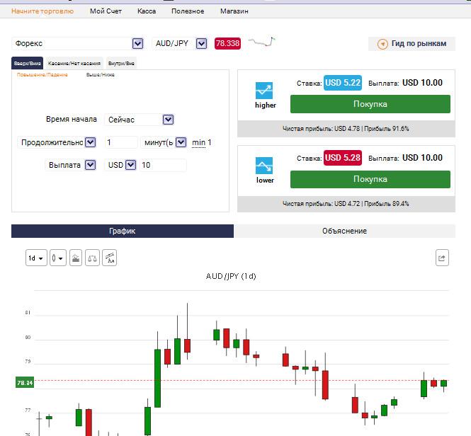 Торговая платформа Binary