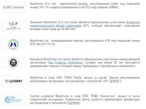 Лицензии на официальном сайте Roboforex
