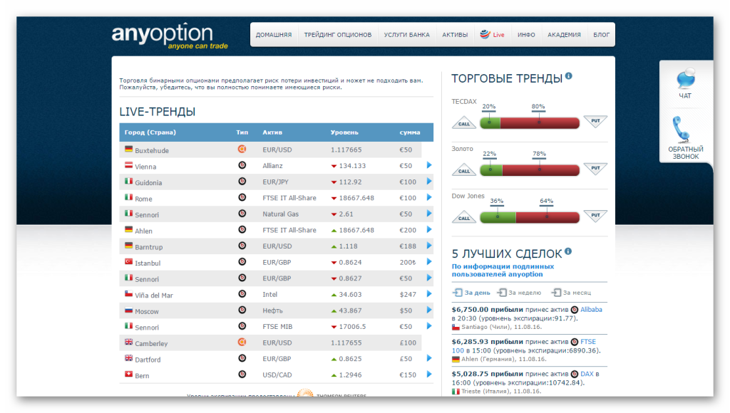 Опционы коментари binary option software free download