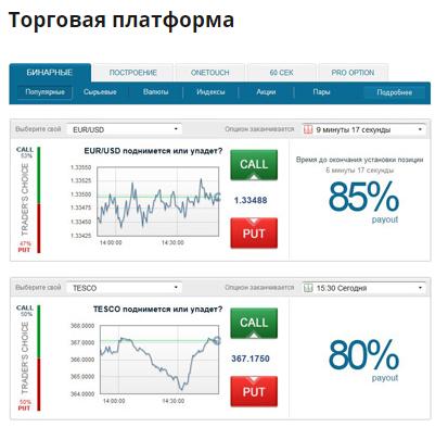 Торговая платформа Topoption