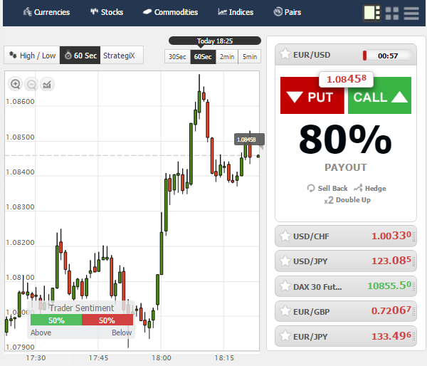 Торговая платформа Binarybrokerz