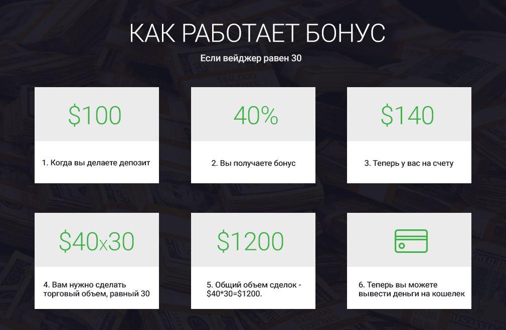Бинарные опционы Бонусы за регистрацию и на депозит