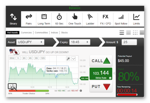 Торговая платформа SpotOption