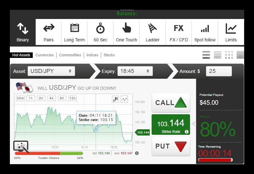 Сколько стоит биткоин в 2012-19